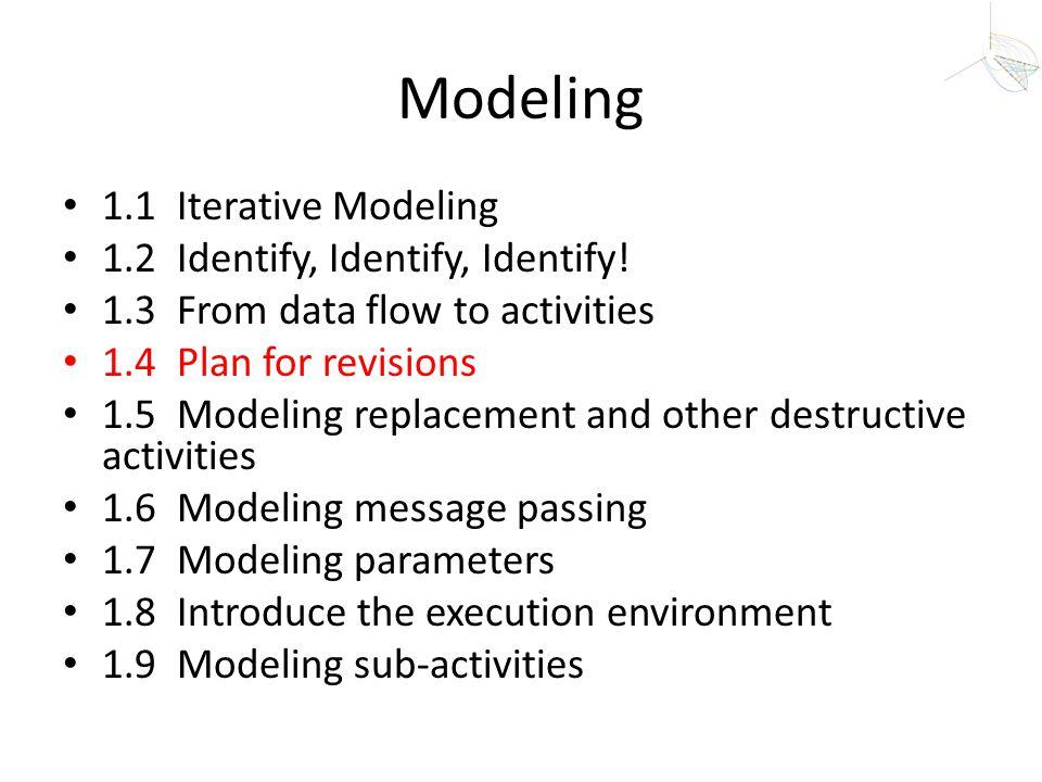 Modeling 1.1 Iterative Modeling 1.2 Identify, Identify, Identify!