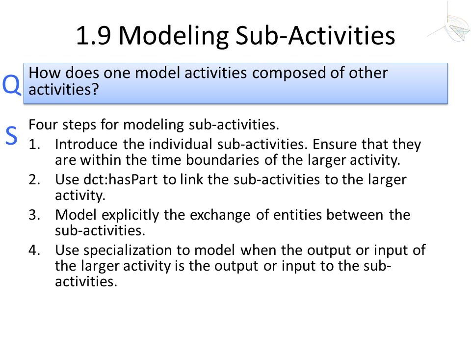 1.9 Modeling Sub-Activities