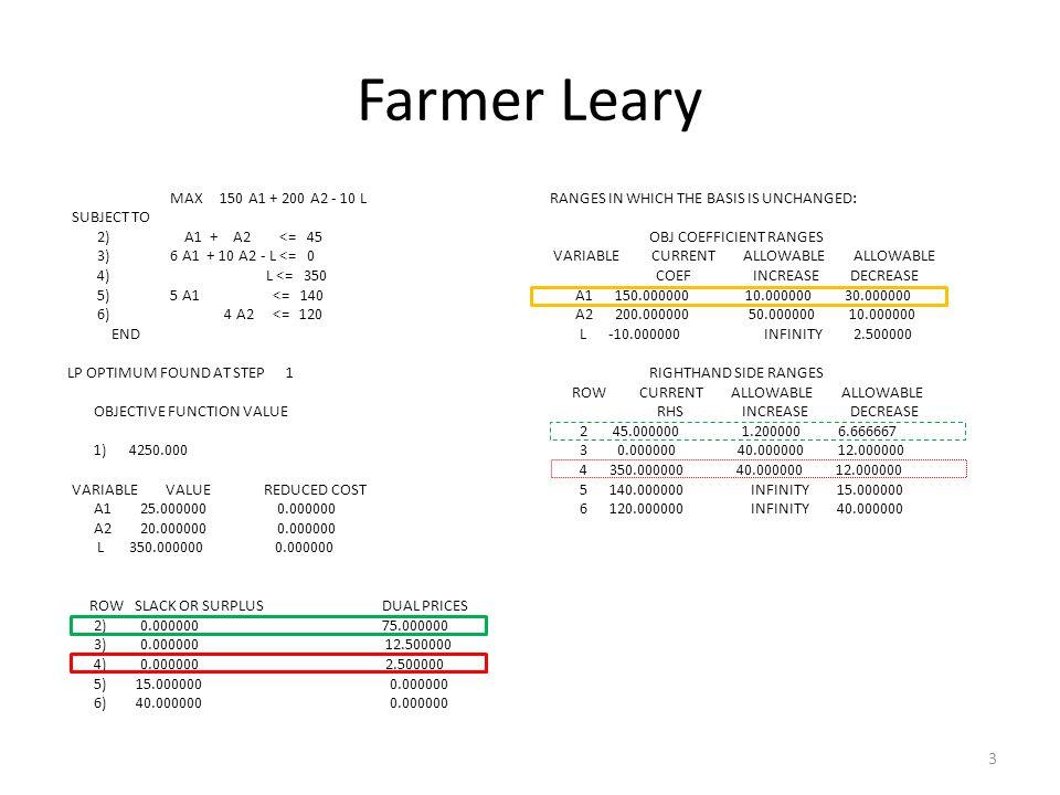 Farmer Leary