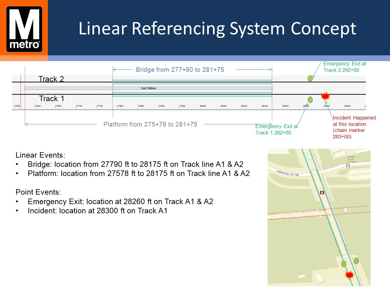 Linear Referencing System Concept