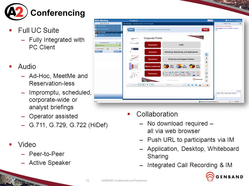 Conferencing Full UC Suite Audio Video Collaboration