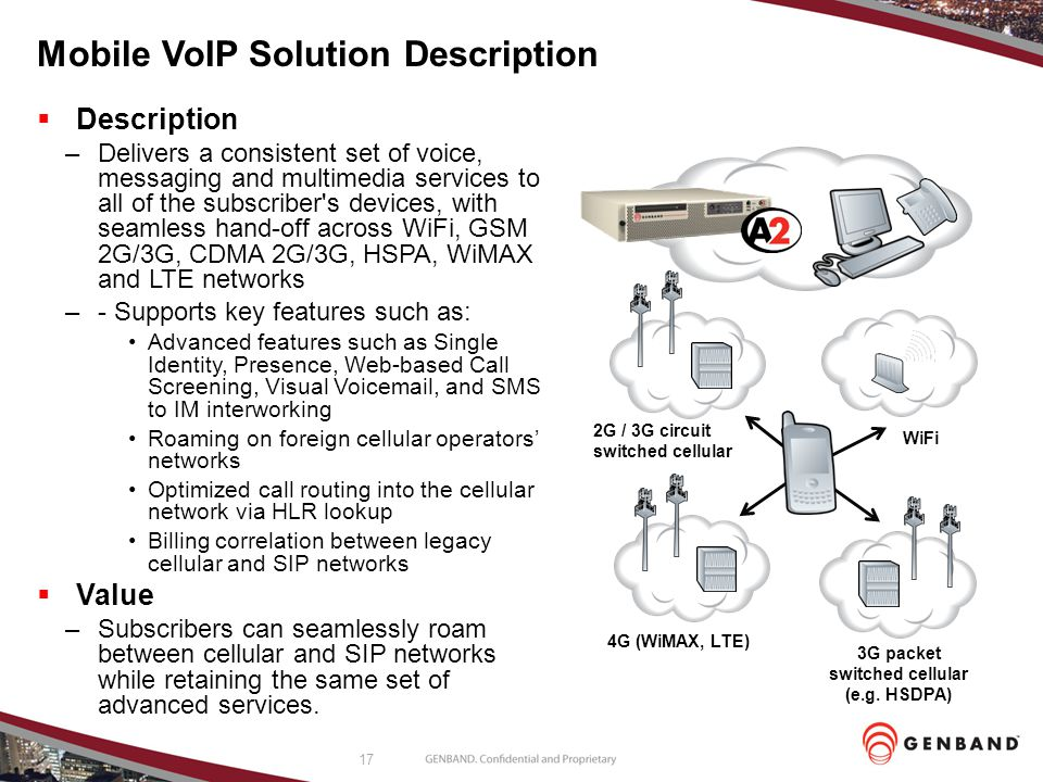 Mobile VoIP Solution Description