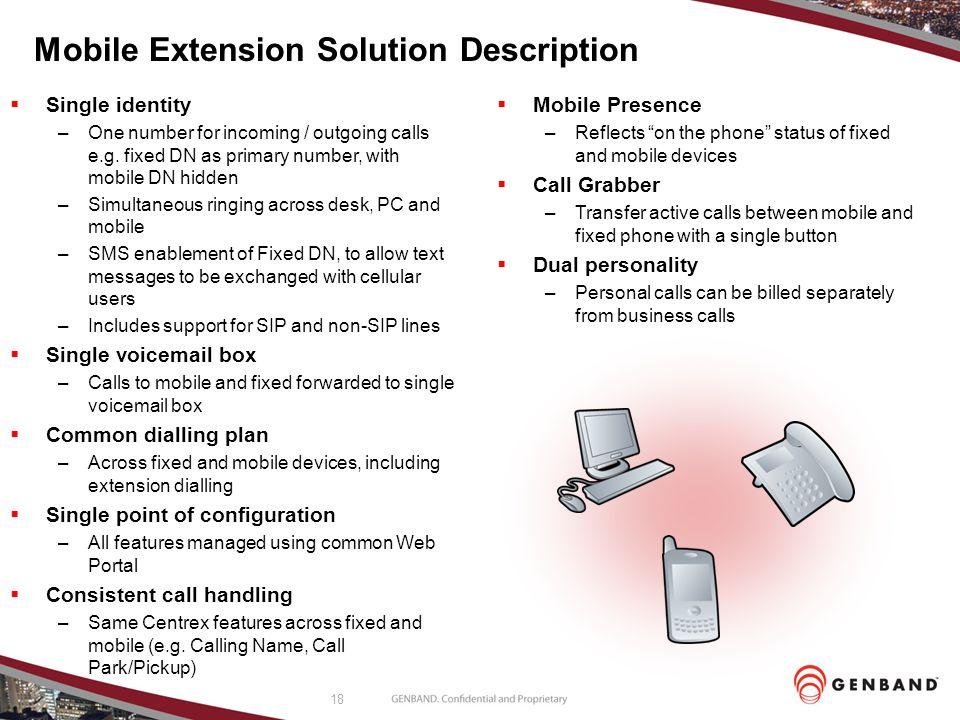 Mobile Extension Solution Description