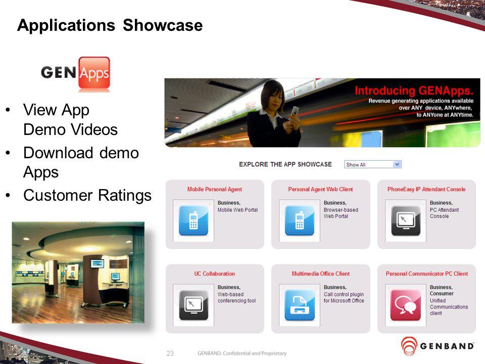 Applications Showcase