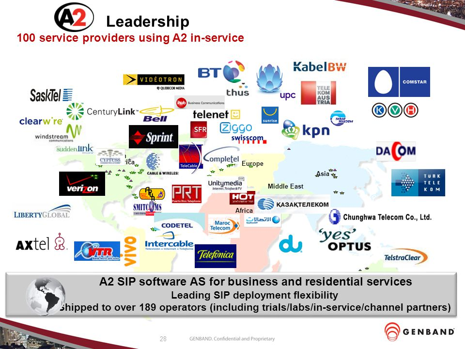 Leadership 100 service providers using A2 in-service