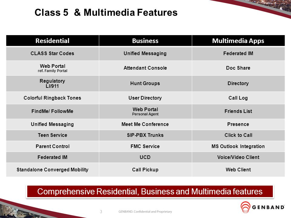 Class 5 & Multimedia Features