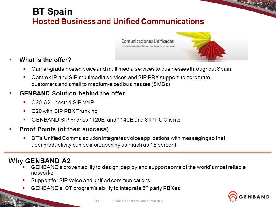 BT Spain Hosted Business and Unified Communications