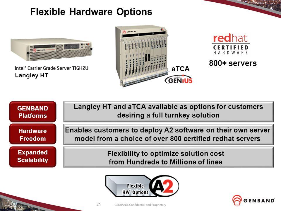 Flexible Hardware Options