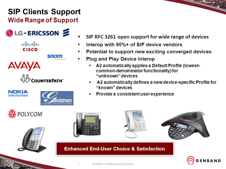 SIP Clients Support Wide Range of Support