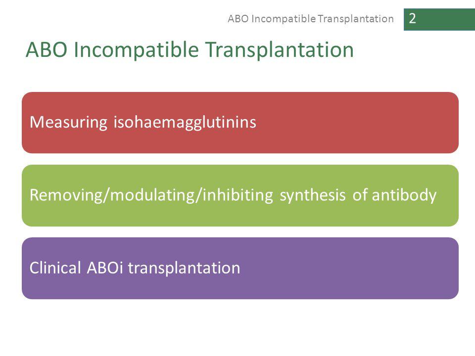 ABO Incompatible Transplantation