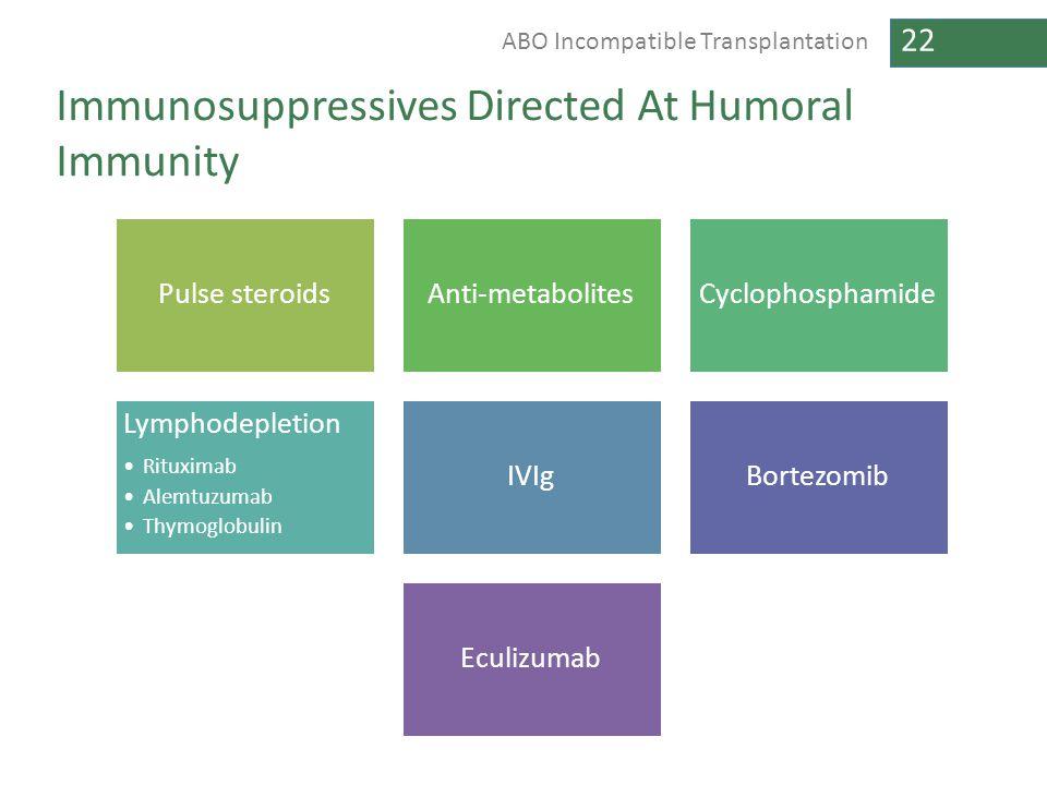 Immunosuppressives Directed At Humoral Immunity