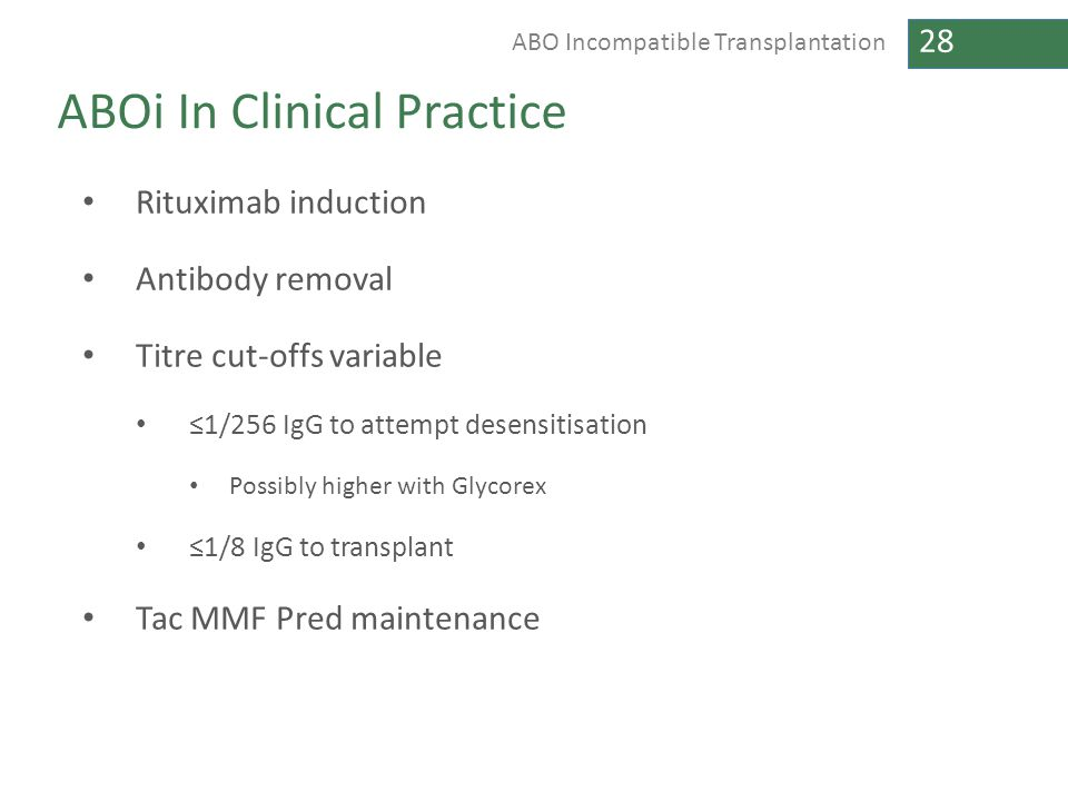 ABOi In Clinical Practice