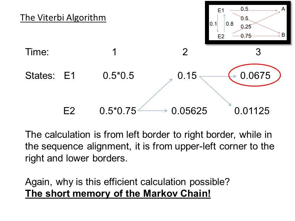 The Viterbi Algorithm Time: 1 2 3.