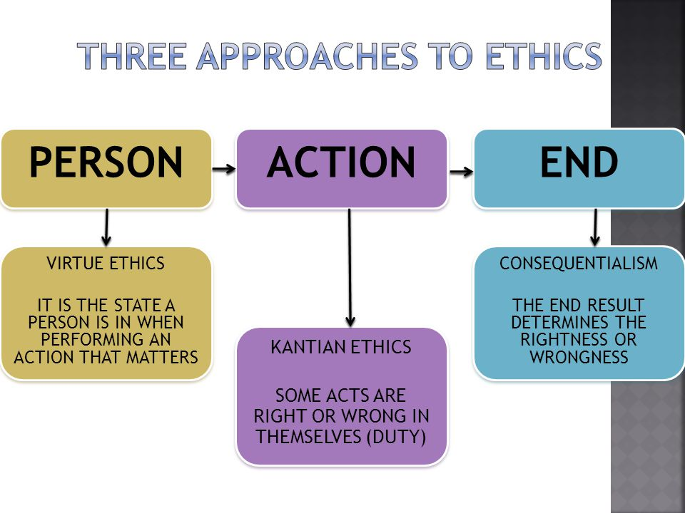 Three approaches to ethics
