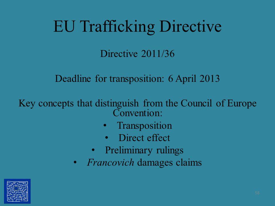 EU Trafficking Directive