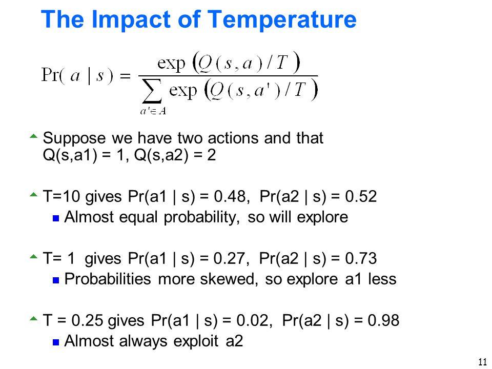 The Impact of Temperature