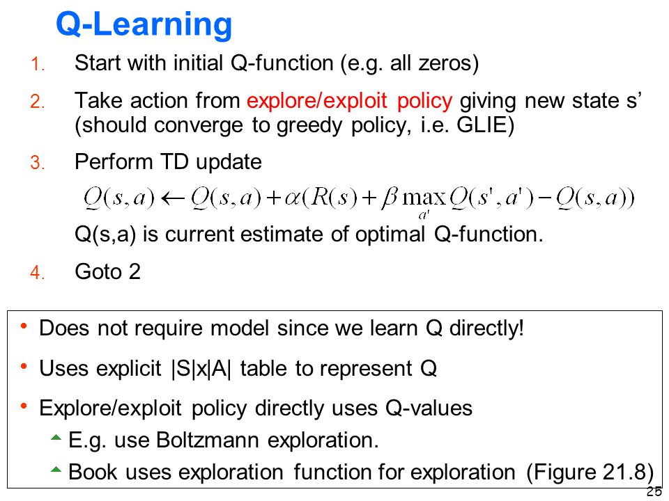 Q-Learning Start with initial Q-function (e.g. all zeros)