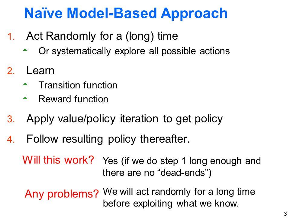 Naïve Model-Based Approach