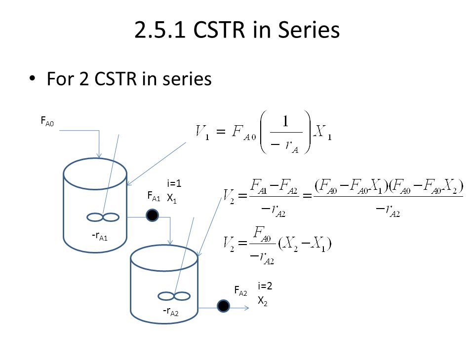 2.5.1 CSTR in Series For 2 CSTR in series FA0 i=1 X1 FA1 -rA1 i=2 FA2