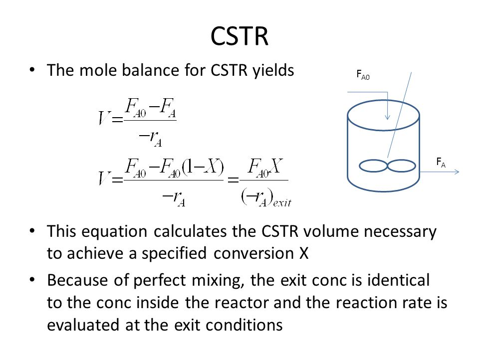 CSTR The mole balance for CSTR yields