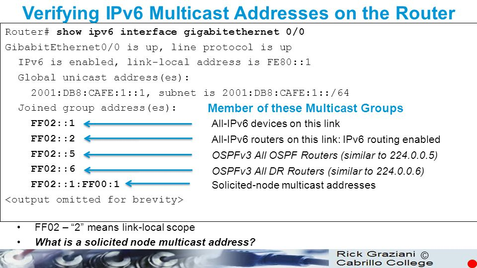 Verifying IPv6 Multicast Addresses on the Router