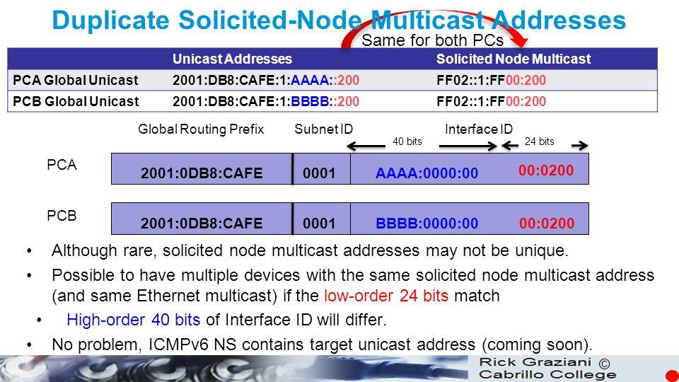 Duplicate Solicited-Node Multicast Addresses