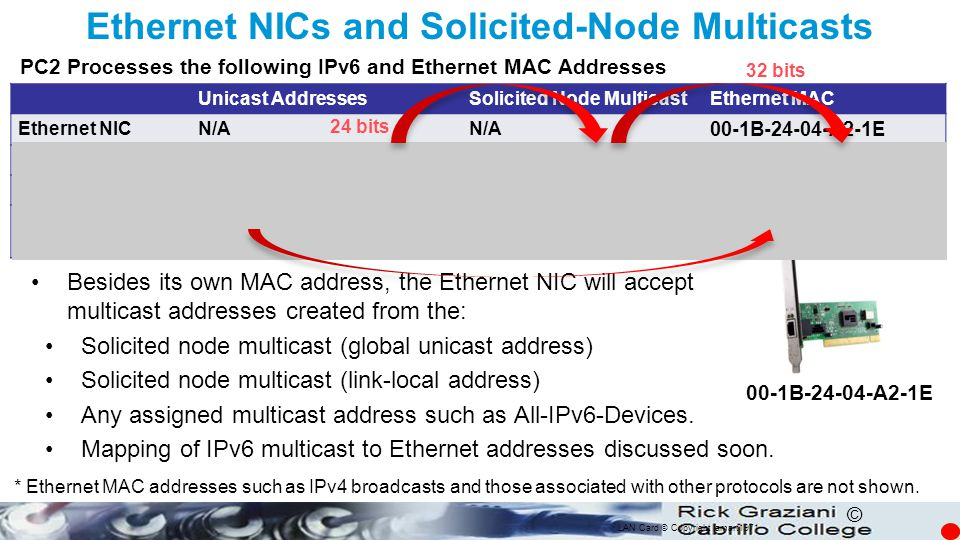 Ethernet NICs and Solicited-Node Multicasts