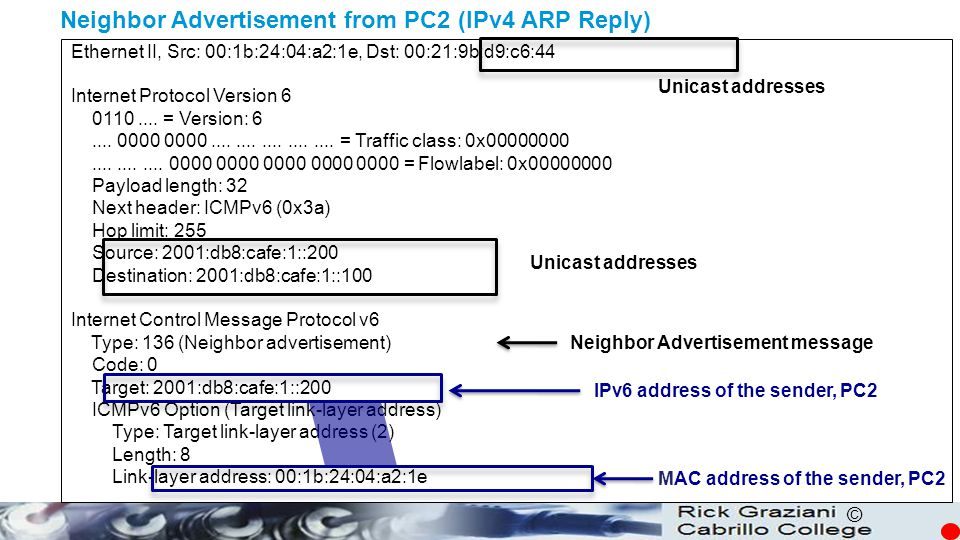 Neighbor Advertisement from PC2 (IPv4 ARP Reply)