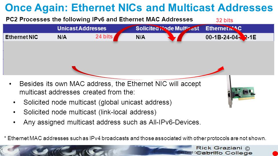 Once Again: Ethernet NICs and Multicast Addresses