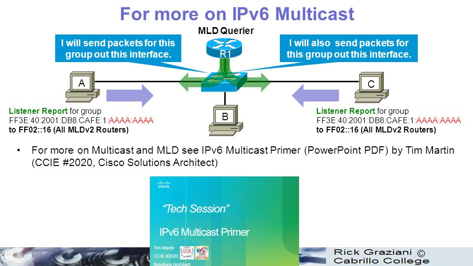 For more on IPv6 Multicast