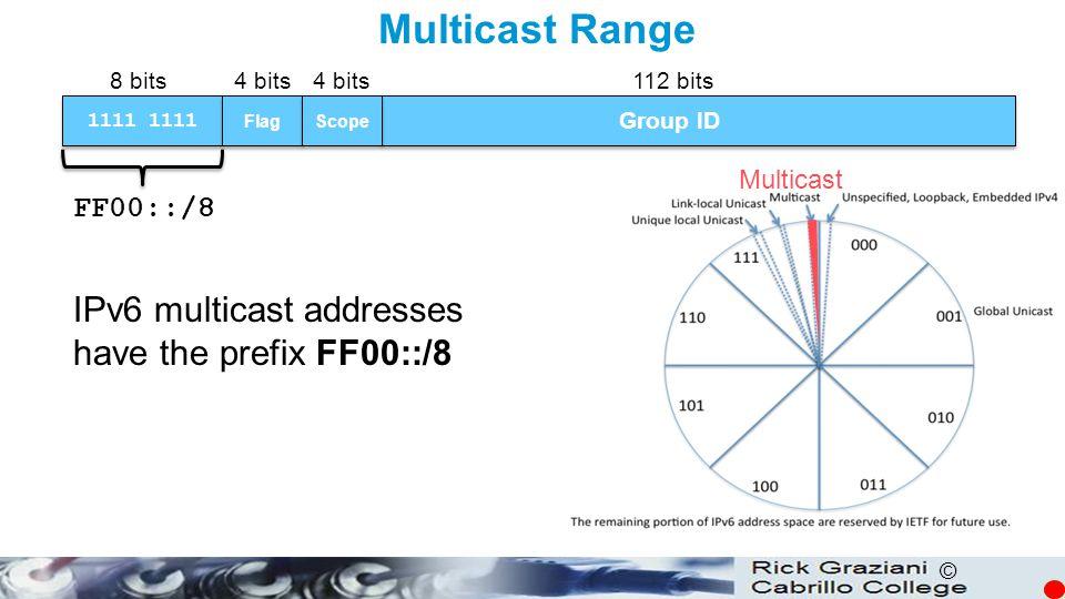 Multicast Range IPv6 multicast addresses have the prefix FF00::/8