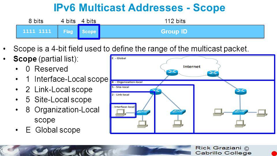IPv6 Multicast Addresses - Scope