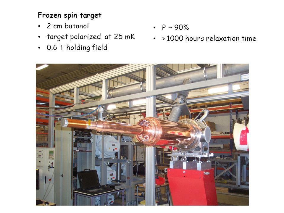 Frozen spin target 2 cm butanol. target polarized at 25 mK.