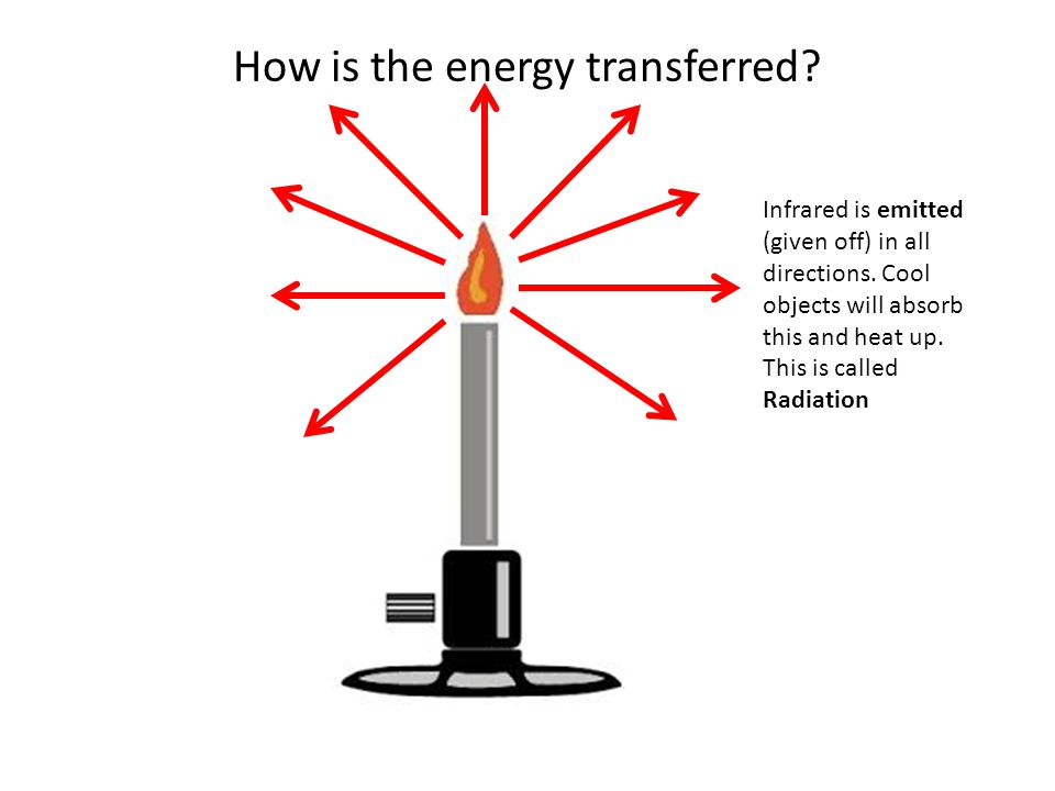 How is the energy transferred