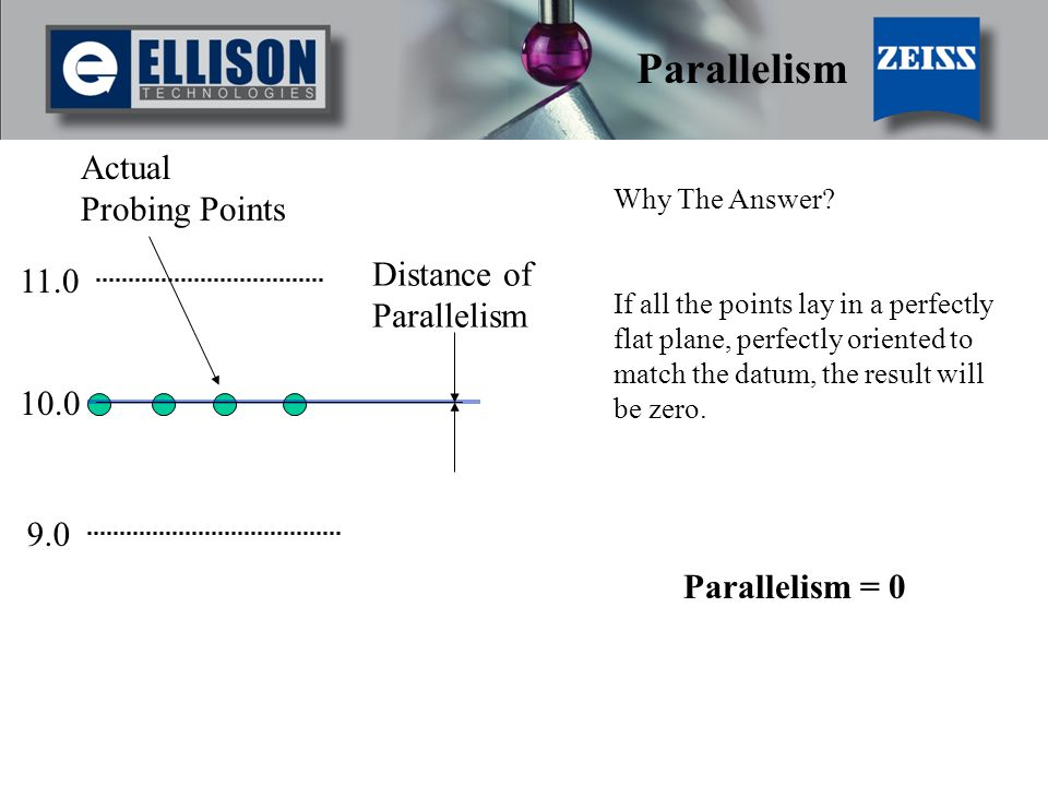 Parallelism Actual Probing Points Distance of Parallelism 11.0 10.0