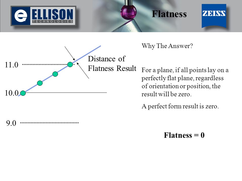 Flatness Distance of Flatness Result 11.0 10.0 9.0 Flatness = 0