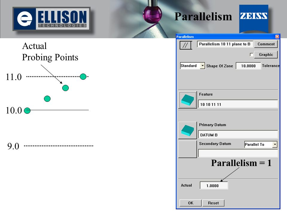 Parallelism Actual Probing Points 11.0 10.0 9.0 Parallelism = 1