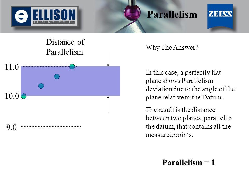Parallelism Distance of Parallelism 11.0 10.0 9.0 Parallelism = 1