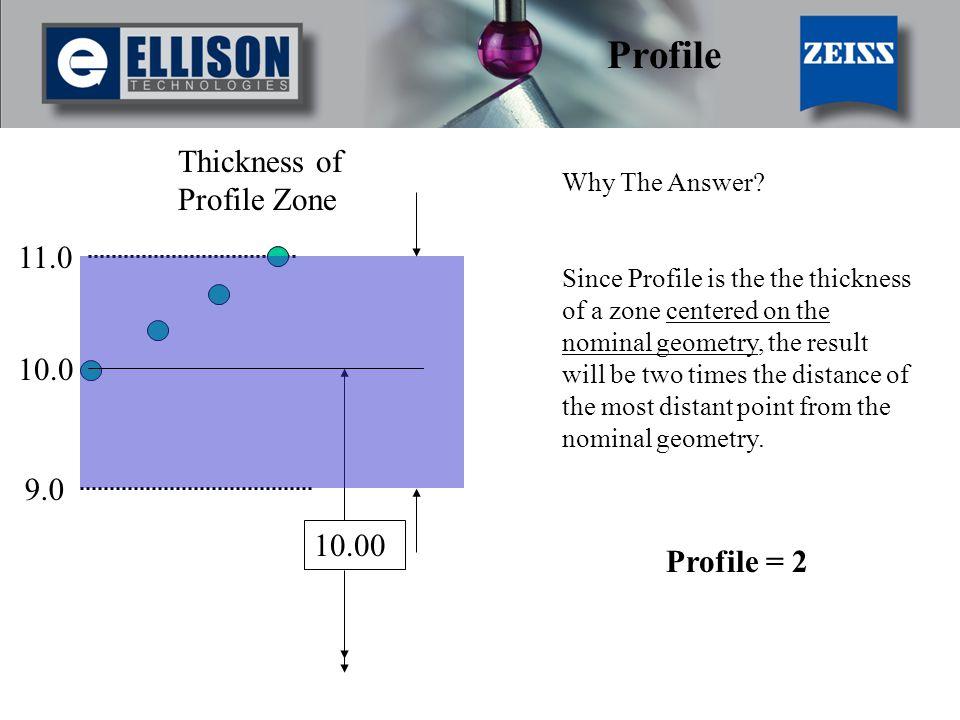Profile Thickness of Profile Zone 11.0 10.0 9.0 10.00 Profile = 2
