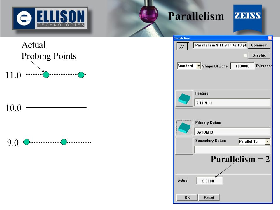 Parallelism Actual Probing Points 11.0 10.0 9.0 Parallelism = 2