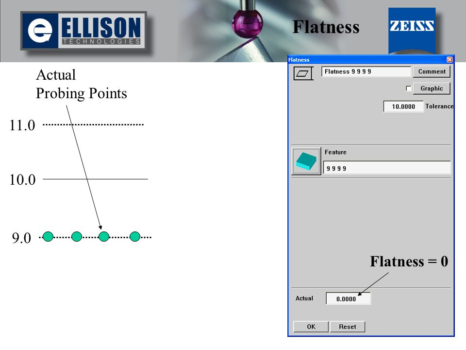 Flatness Actual Probing Points 11.0 10.0 9.0 Flatness = 0