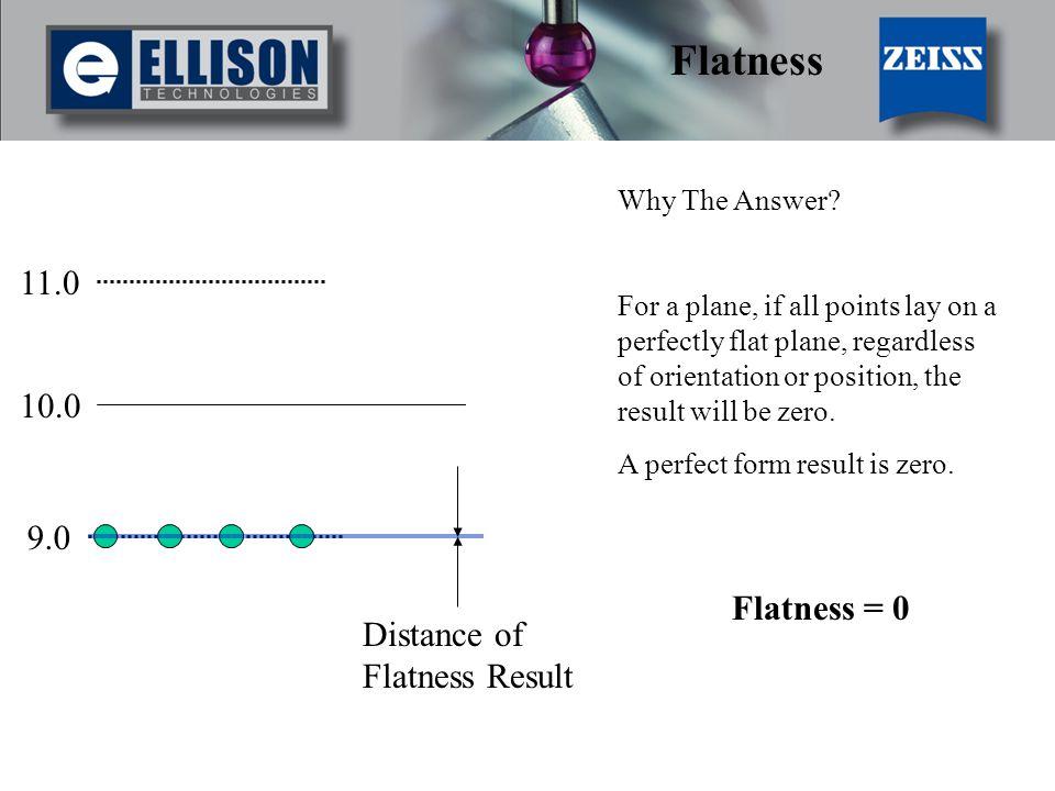 Flatness 11.0 10.0 9.0 Flatness = 0 Distance of Flatness Result