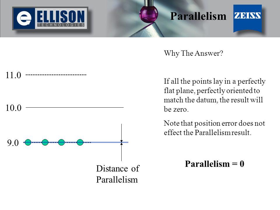 Parallelism 11.0 10.0 9.0 Parallelism = 0 Distance of Parallelism