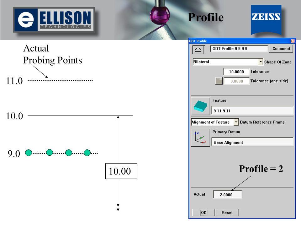 Profile Actual Probing Points 11.0 10.0 9.0 Profile = 2 10.00