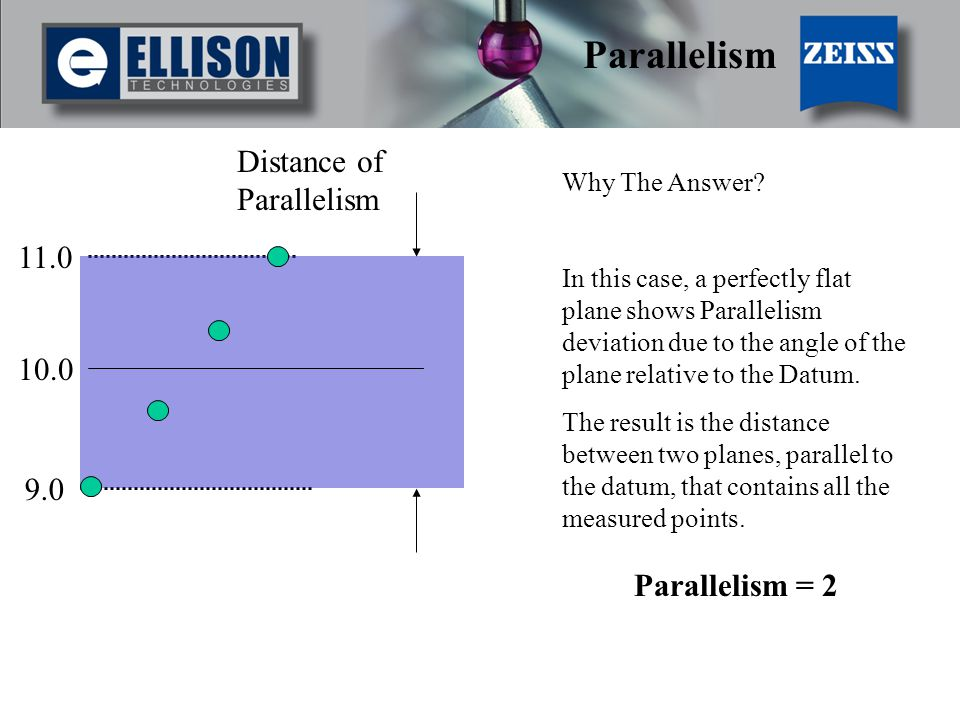 Parallelism Distance of Parallelism 11.0 10.0 9.0 Parallelism = 2