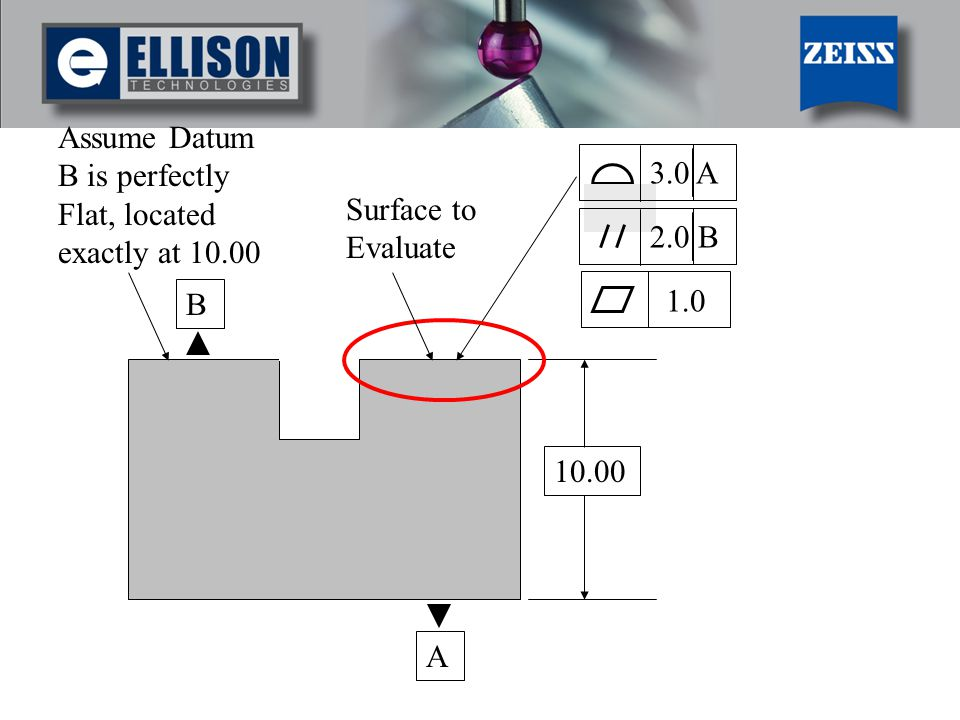 Assume Datum B is perfectly Flat, located exactly at 10.00