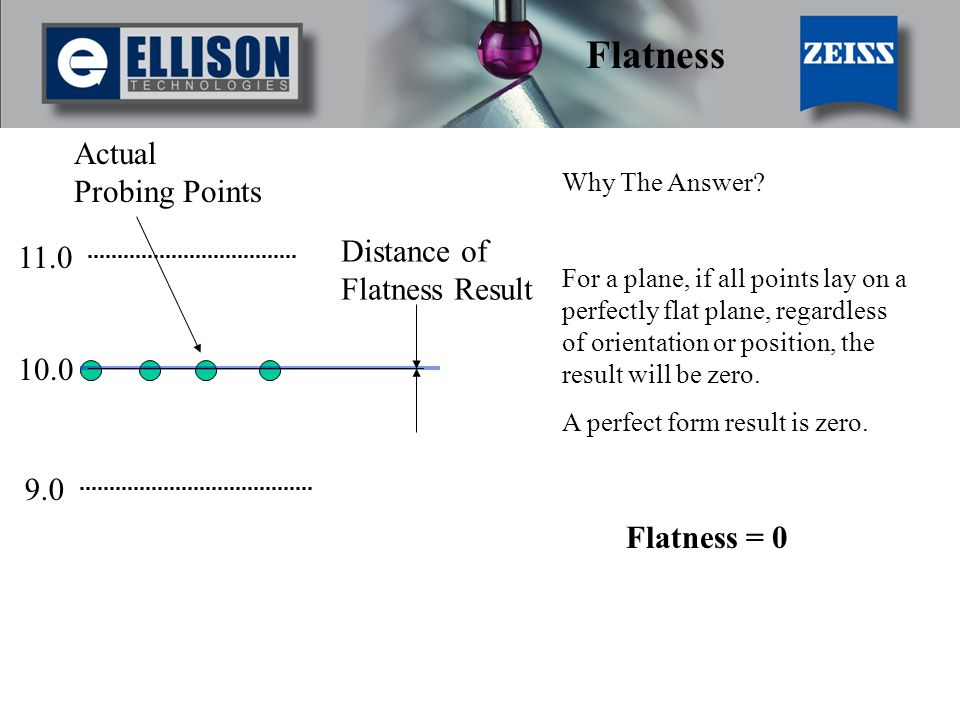Flatness Actual Probing Points Distance of Flatness Result 11.0 10.0
