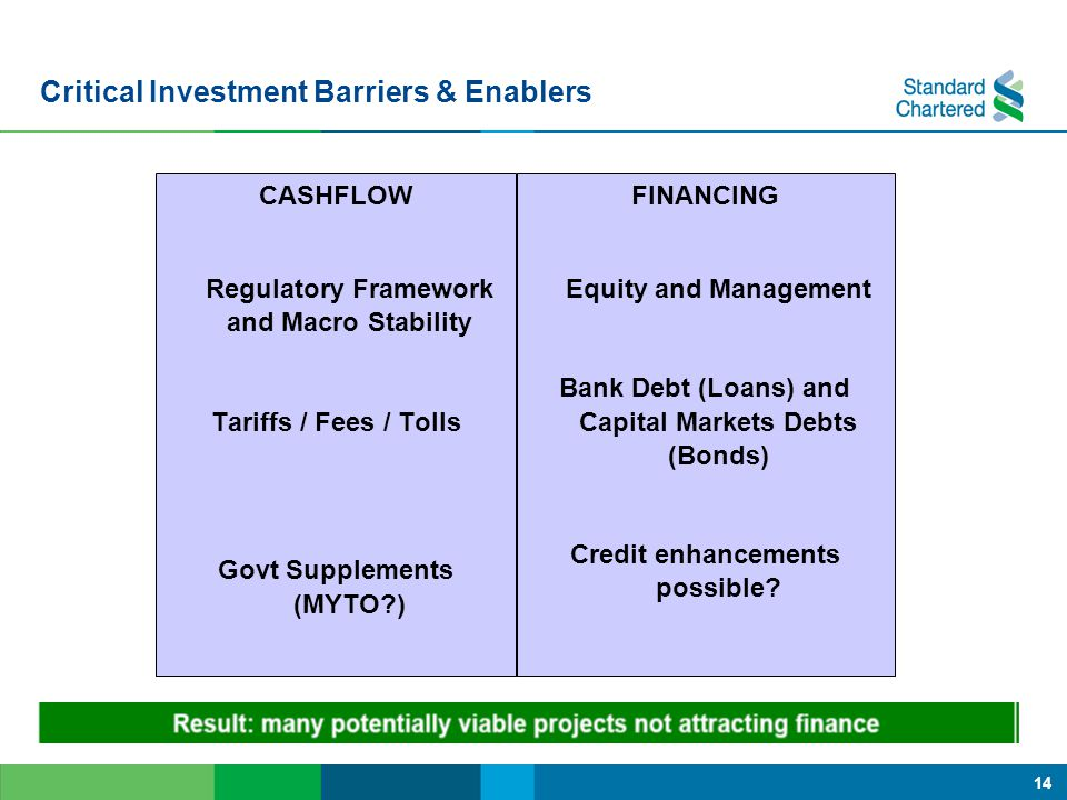 Critical Investment Barriers & Enablers
