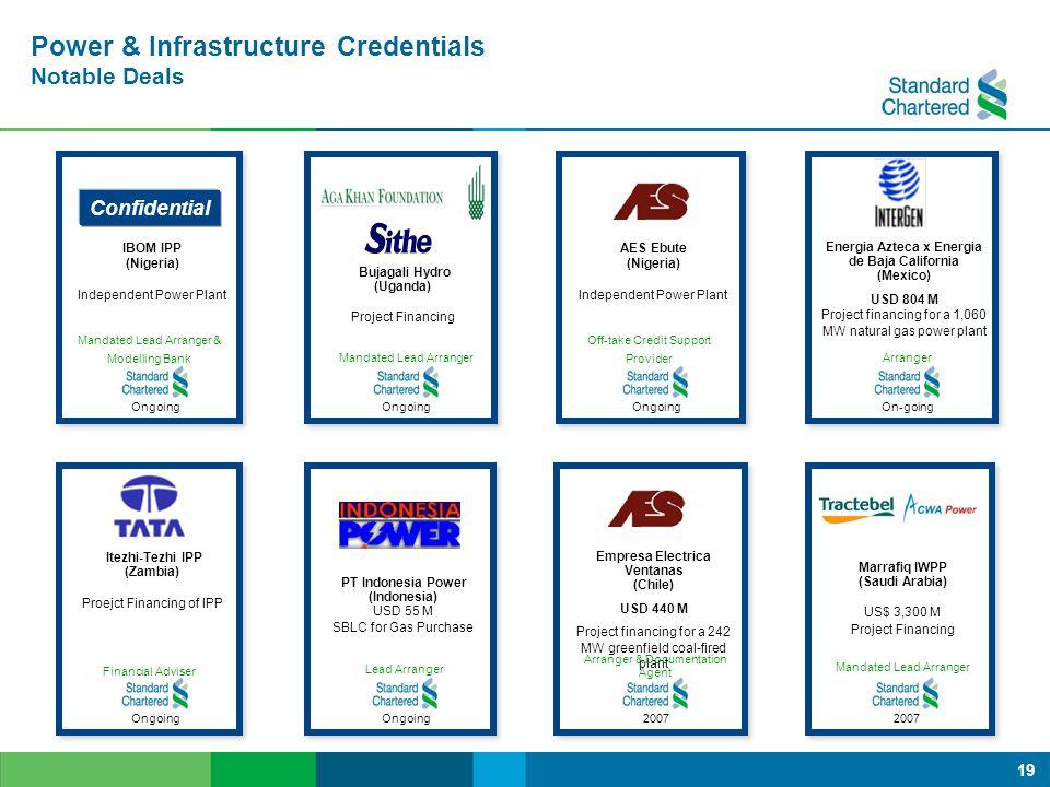 Power & Infrastructure Credentials Notable Deals
