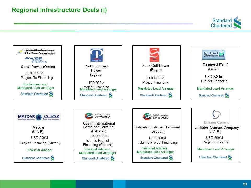Regional Infrastructure Deals (I)